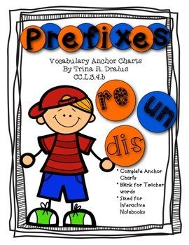 Anchor Charts for Prefixes