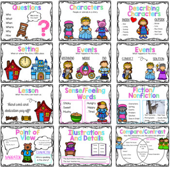 Anchor Charts for Reading Literature Standards CCSS