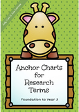 Anchor Charts for Research Terms