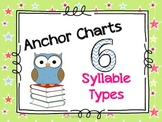 Anchor Charts for Six Syllable Types FREEBIE
