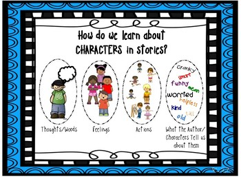 Anchor Charts for Teaching Character Traits