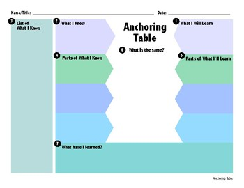 Anchor Graphic Organizer Color