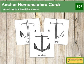 Anchor Nomenclature Cards