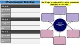 Anchor Phenomenon Tracker