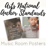 Anchor Standards Posters for Music