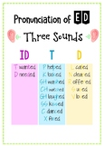 Anchor chart ED sounds