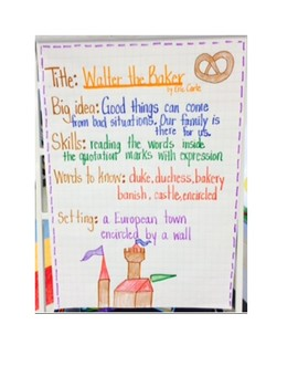Anchor chart photos and samples for Eric Carle Author Study 1