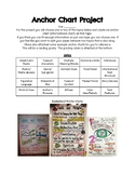 Anchor chart project