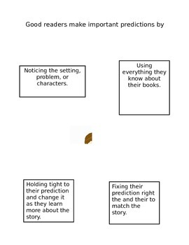 Anchor charts for series book