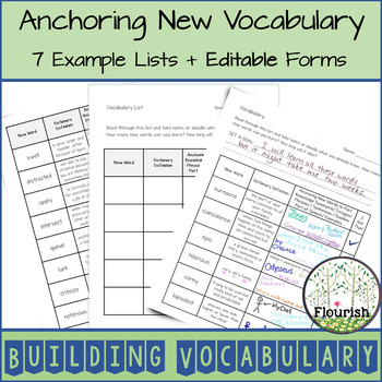 Anchoring New Vocabulary to Prior Knowledge - EDITABLE Forms