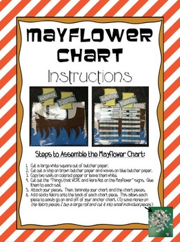 Anchors Aweigh - Anchor Charts for Thanksgiving