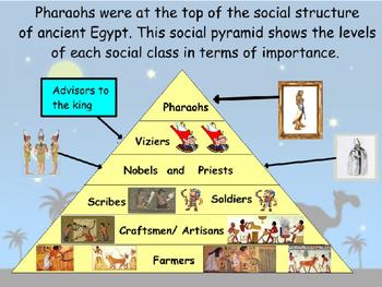Ancient Egyptians - Pharaohs