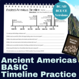 Ancient Civilizations: Olmec, Maya, Inca, and Aztec Timeli