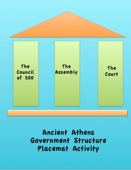 Ancient Athens Government Structure Placemat Activity