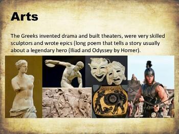 Ancient Athens Unit Introduction