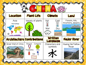 Ancient China 2.1 and 2.4