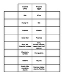 Ancient China Ancient Egypt Comparison Foldable