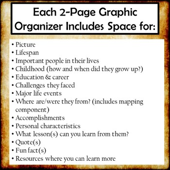 Ancient China Biography Research Graphic Organizers Bundle