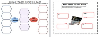 Ancient China Common Core and Interactive Notebook Assignments