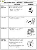 Ancient China: Contributions Study Guide Outline - Contributions