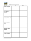Ancient China Core Knowledge Reader Companion Sheet Fact &