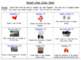 Ancient China Hyperdoc and Choice Board Two Pack