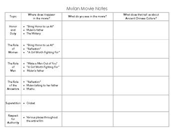 Ancient China Mulan Movie Note Sheet