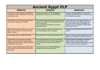 Ancient China Personal Learning Plan