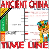 Ancient China Time Line