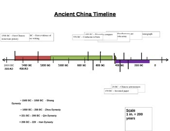 Ancient China Timeline - NO PREP