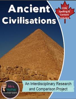 Ancient Civilisations Comparisons Project