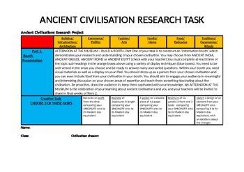 Ancient Civilisations Research Assignment