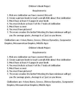 Ancient Civilization Children's Book Project