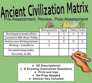 conclusion for mesopotamian civilization
