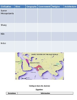 Ancient Civilization-Middle Ages Interactive Notebook