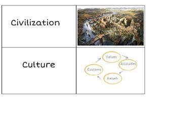 Ancient Civilization Vocabulary