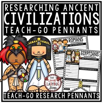 Ancient Civilizations Research Posters [Greece, Maya, Rome, Aztecs, & More]