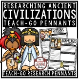 Ancient Civilizations Research -Ancient Greece, Mayan, Rome, Aztecs, Egyptians