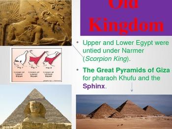 Ancient Civilizations Activities