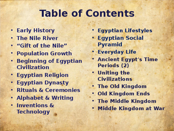 Ancient Civilizations - Ancient Egypt Civilizations