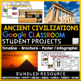Ancient Civilizations Projects Google Classroom Bundle