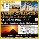 Ancient Civilizations Projects Google Classroom Bundle Ancient History Timeline