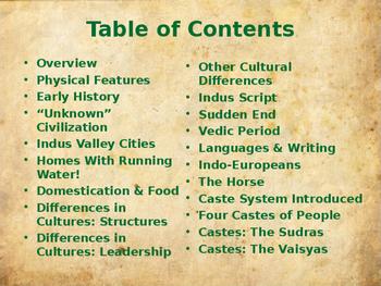 Ancient Civilizations -  India & Southeast Asia