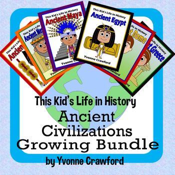 Ancient Civilizations BUNDLE - Ancient Maya, Ancient Egypt