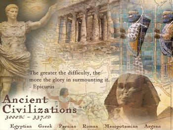 Ancient Civilizations - Art History Poster