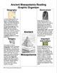 Ancient Civilizations Bundle: Mesopotamia, Egypt, India and China  (Visual CCLS)