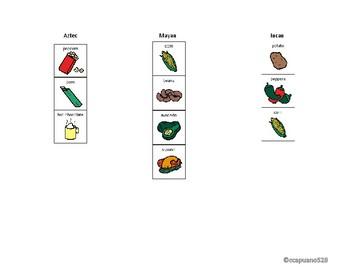 Ancient Civilizations Compare: Agriculture, Culture, Food