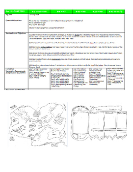Ancient Civilizations (Egypt, Mesopotamia, India, China) Project Based Learning