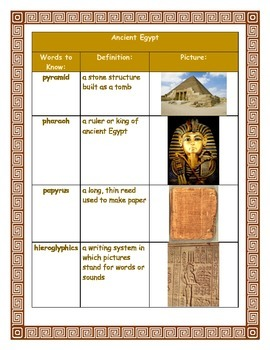 Ancient Civilizations Graphic Organizers