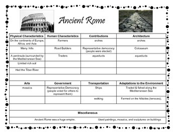 Ancient Civilizations: Greece and Rom